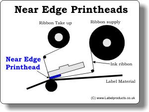 Mô tả đầu in mã vạch near edge